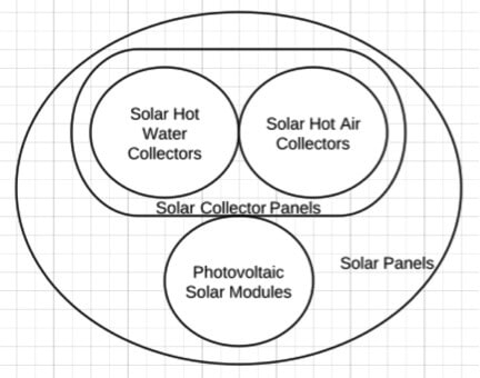 solar thermal panels solar panel systems wiring diagram
