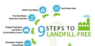 GM Landfill Free Steps