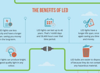 benefits of LED
